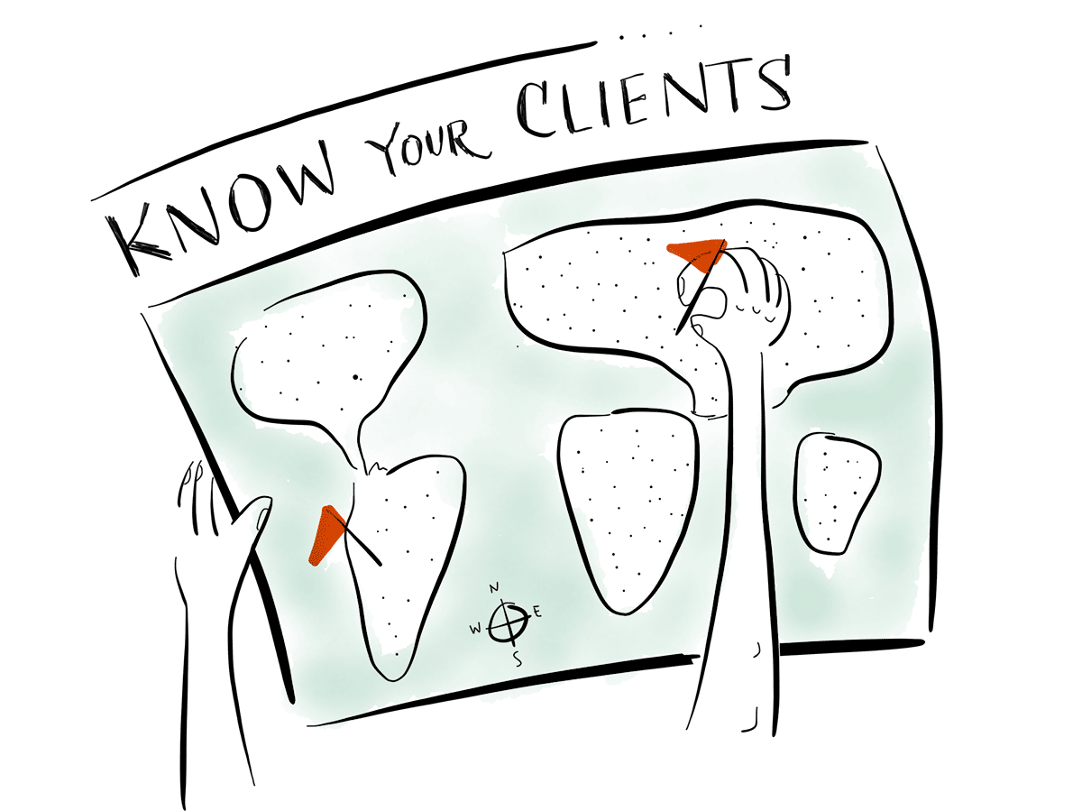 knowyourclients
